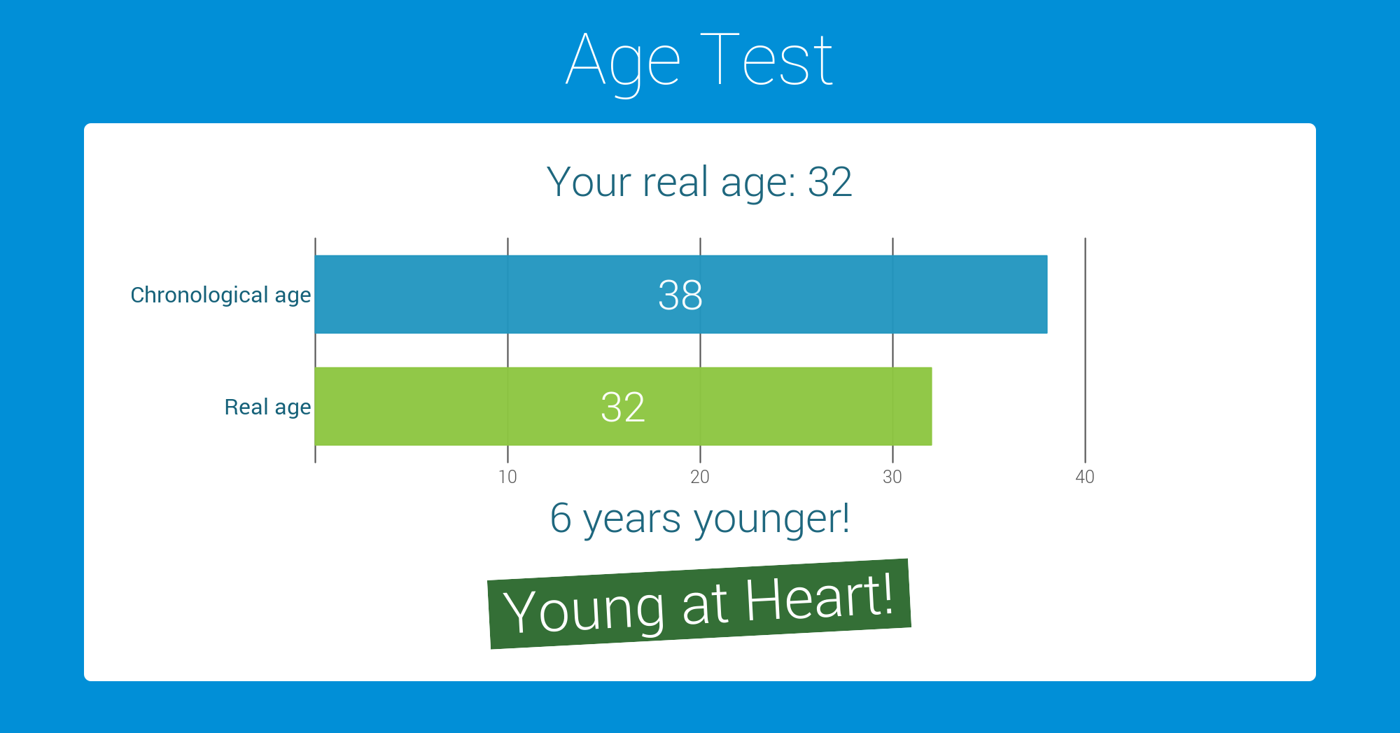 http://www.age-test.com/p/6mc96l.png